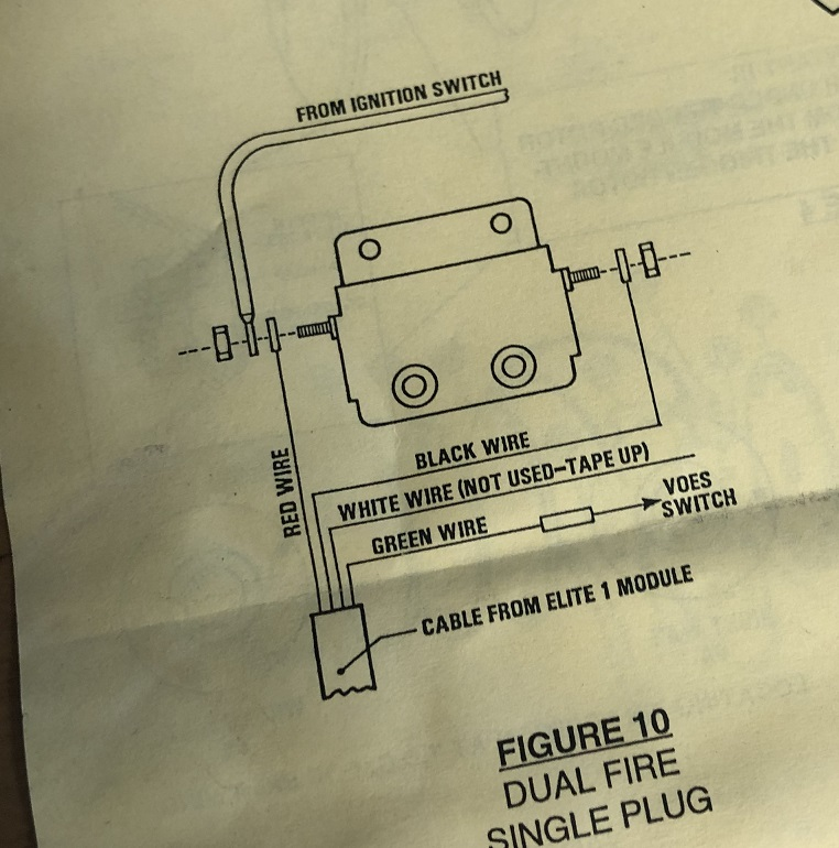 Harley Davidson Coil Wiring Diagram from www.sportsterproject.com