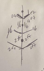 Bottle Tree Sketch